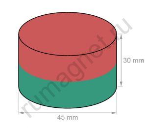 Размер неодимового магнита 45х30 мм