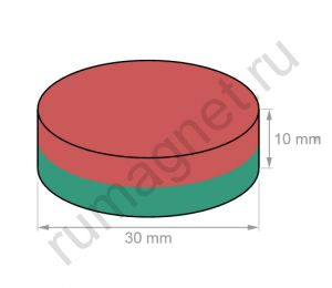 Размеры неодимового магнита 30x10 мм