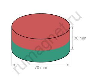 Размеры неодимового магнита 70х30 мм