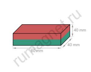 Размер неодимового магнита формы блок 60х40х40 мм
