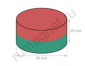 Размеры Неодимового магнита 40x20 мм