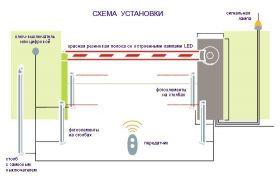 Схема установки фотоэлементов