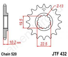JTF 432.13 SC