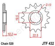 JTF 432.15 SC