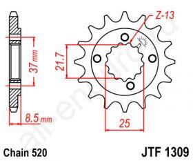 JTF 1309.14