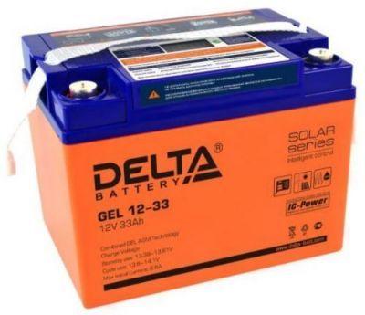 Delta GEL 12-33