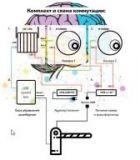 Диспетчеризация с ИИ