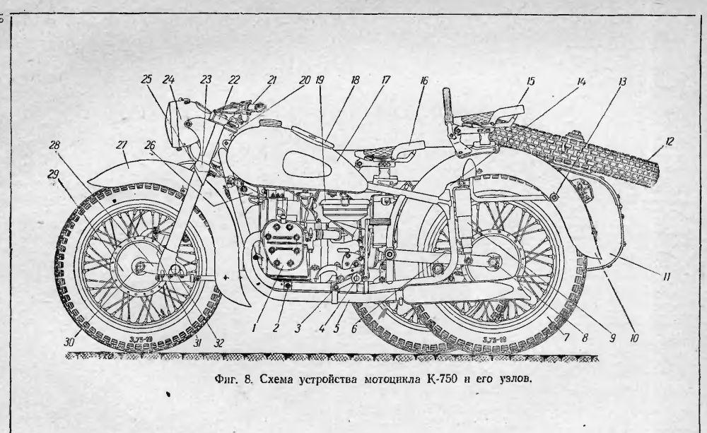 детали мотоцикла с картинками того