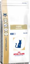 Fibre Response FR31 (0,4 кг)