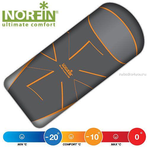 Мешок-одеяло спальный Norfin NORDIC COMFORT 500 NS R