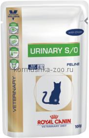 Royal Canin Urinary S/O для кошек