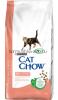 Cat Chow для кошек с чувствительным пищеварением