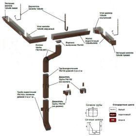 Труба водосточная прямоугольная МП Модерн Полиэстер 3м с коленом
