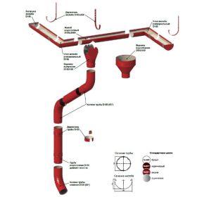 Угол желоба большого сечения универсальный круглый МП Проект Полиэстер D150