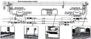 14709-00-00 СВЕТОФОР ОПОВЕСТИТЕЛЬНЫЙ ПЕШЕХОДНОЙ СИГНАЛИЗАЦИИ (с ТЯ, муфтой УПМ и звонком 24В)