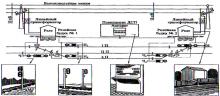 16961-00 00-02 ЯЩИК КАБЕЛЬНЫЙ КЯ-10 (сб.3, длина трубы 7,0м)