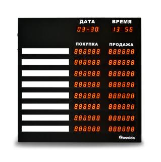 Табло котировок Cassida R-series
