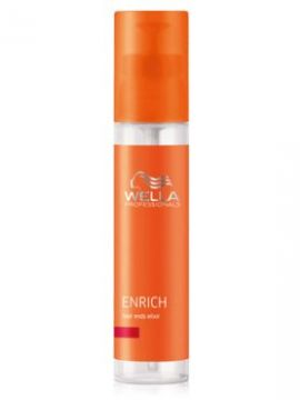Wella Enrich Line Питательный эликсир для кончиков волос