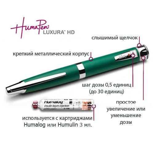 Шприц-ручка Хумапен Люксура ДТ