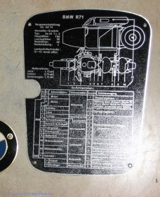 Таблица (карта смазки) на бак BMW R-71