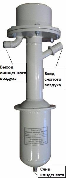 Очиститель сжатого воздуха (влагоотделитель) от конденсата влаги, масла и механических частиц