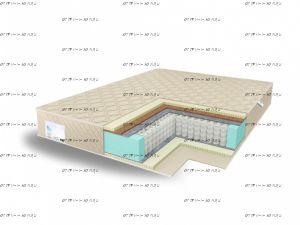 Матрас Medium Light-Soft S1000 Comfort Line