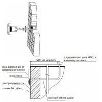 Светодиодный прожектор Aquaviva LED028-99led 7 Вт