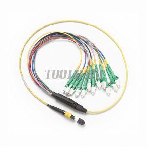 Fluke Networks SBKC-MPOAPCU-LCAP