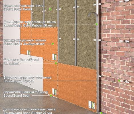 """Готовые системы звукоизоляции.Каркасная звукоизоляция стены """"Стандарт+"""" Толщина системы - 73 мм"""