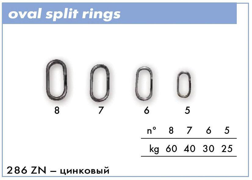 Заводные кольца Cannelle 286ZN № 5 уп. 10 шт. (овальные,оцинкованные) нагрузка до 25 кг.