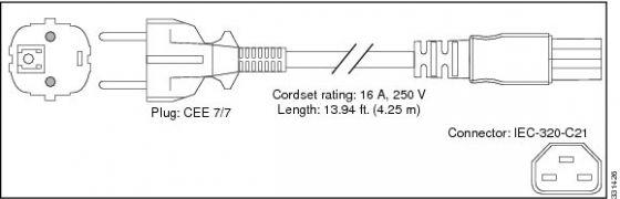 Кабель Cisco PWR-CAB-AC-EU