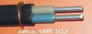 Кабель АВВГ 2х2,5 (ГОСТ) (БРЭКС ) силовой алюмин. черный