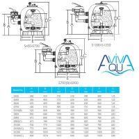 Фильтр Aquaviva (Emaux) серия S450-900