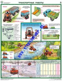 Безопасность работ в сельском хозяйстве