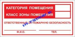 Категория помещения / Класс зоны помещения / Ответственный за пожарную безопасность