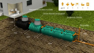 Автономная канализация «Rostok» Коттеджная Макси