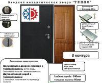 дверь страж 3к тепло миланский