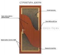 конструкция дверей пвх