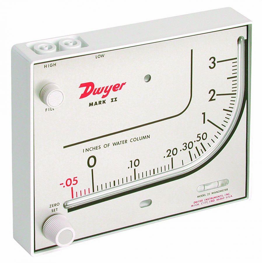 Измеритель тяги EnergyLogic