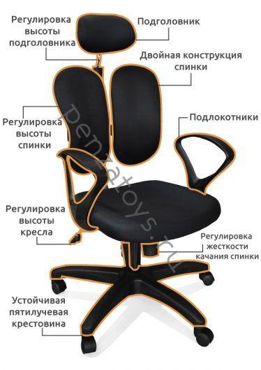 Кресло Компьютерное Mealux Deluxe-Duo Plus