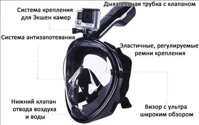 Маска для снорклинга с креплением для экшн-камеры Freebreath. Цвет  Чёрный  Размер  S/M