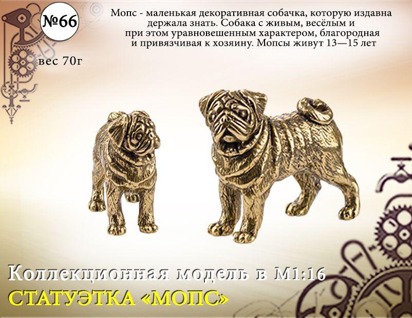 """Форма №66 """"Мопс"""""""