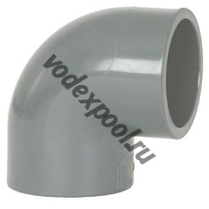 Угольник 90 градусов Coraplax (д. 40 мм)
