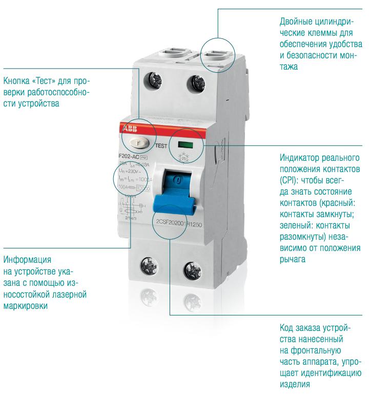 Устройство защитного отключения ABB FH202 ELC2CSF202004R1400
