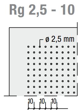 THERMATEX Symetra RG 2,5 - 10 СИМЕТРА Перфорация RG 2,5-10