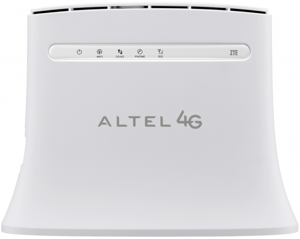 Wi-Fi адаптер ZTE MF283