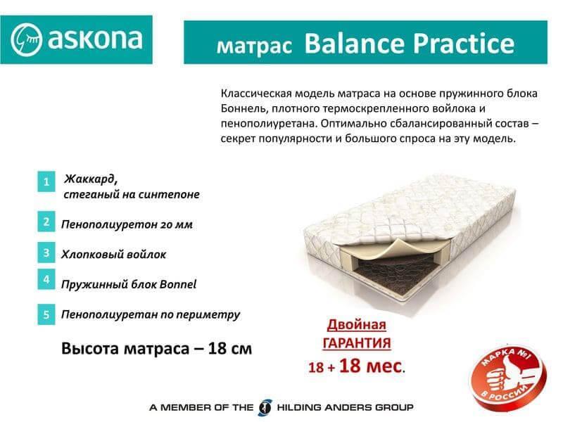 BALANCE PRACTICE  (Практис) АСКОНА