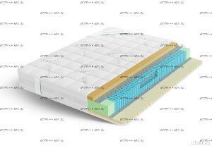 матрас Lonax Memory-Latex S1000